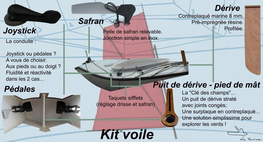 SOURCE KIT VOILE WEB 100ppi JPG